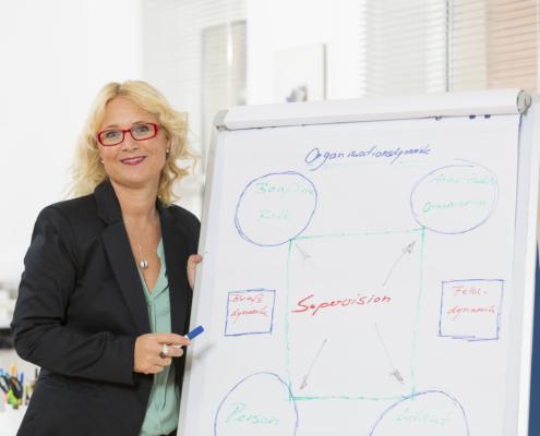julia-schultheiss-goeller-supevision-teambildung